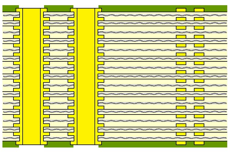 16層 貫通スルーホール接続