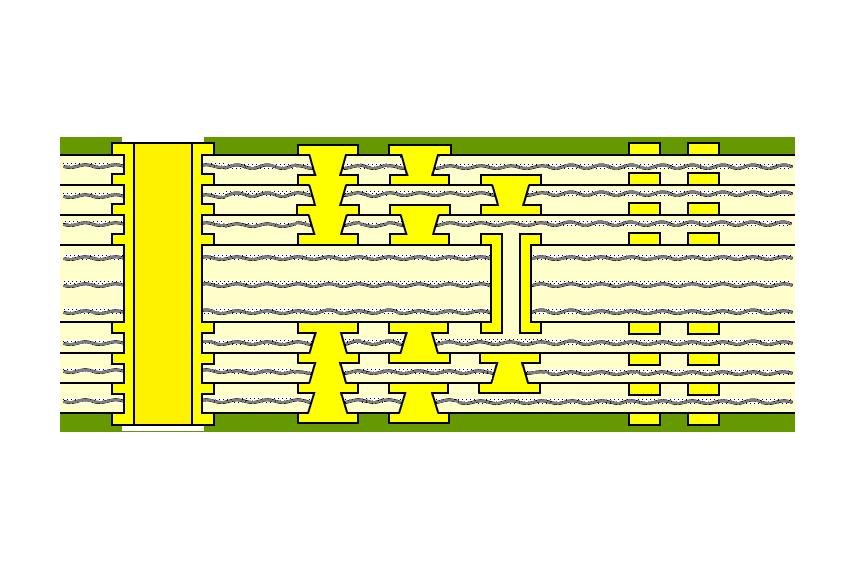 Amazing Laser Build Up Printed Circuit Board Wiring Digital Resources Honesemecshebarightsorg